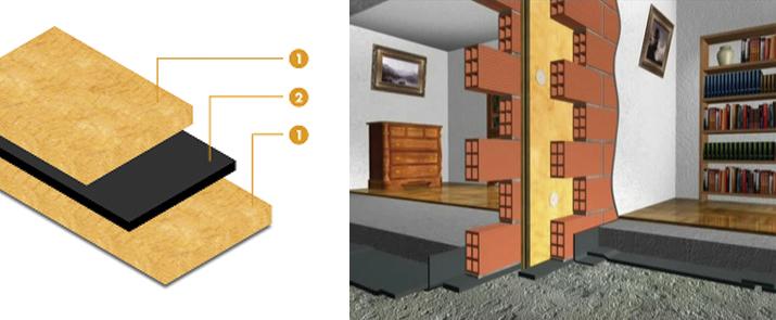 Interioristes a Barcelona - Rehabilitació d'habitatges - Insonoritzacions i aïllaments.